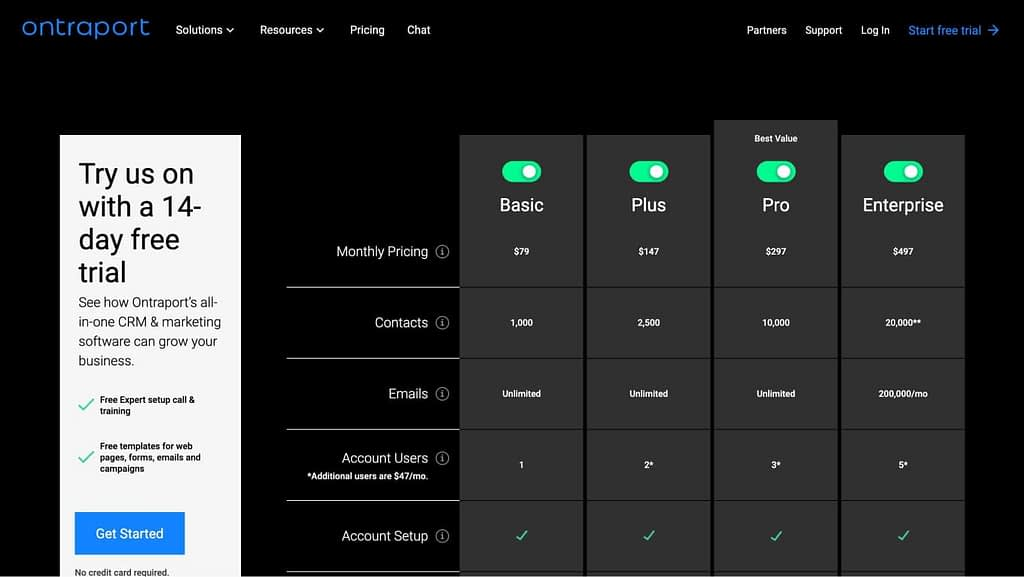 Ontraport's pricing page
