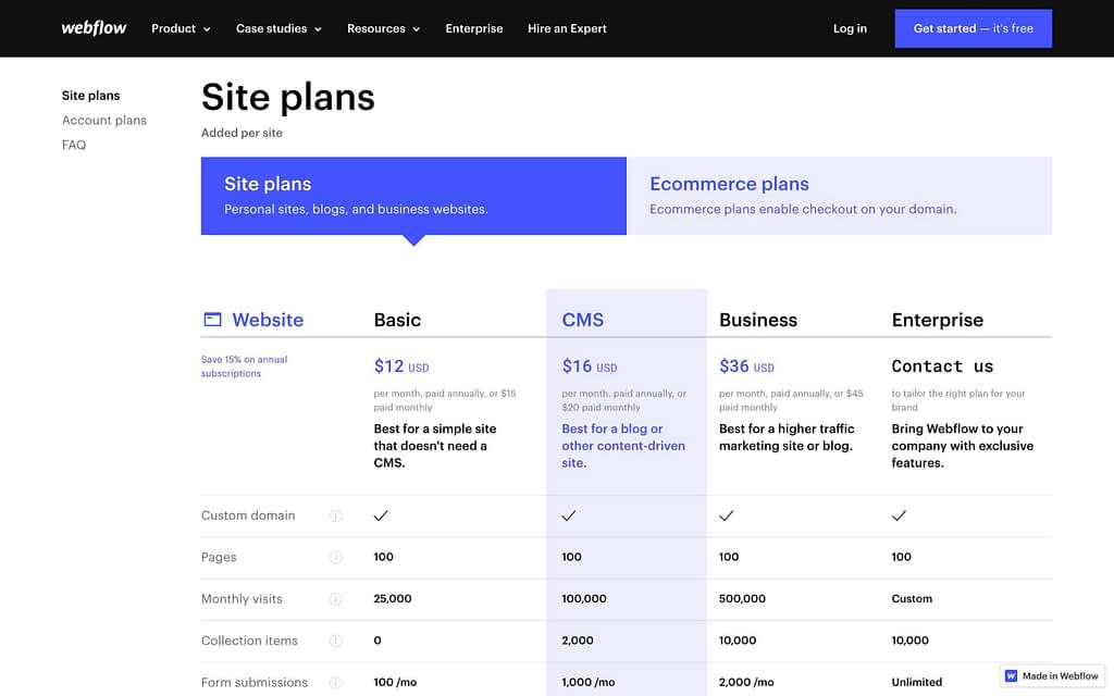 Webflow's Pricing Plans