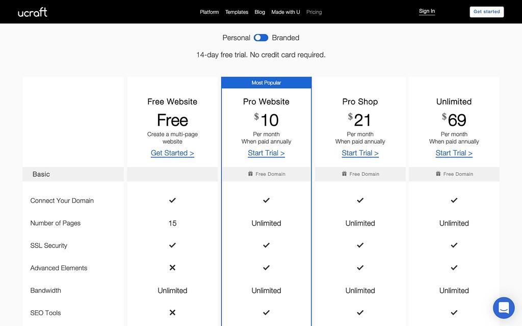 Ucraft's Pricing Plans