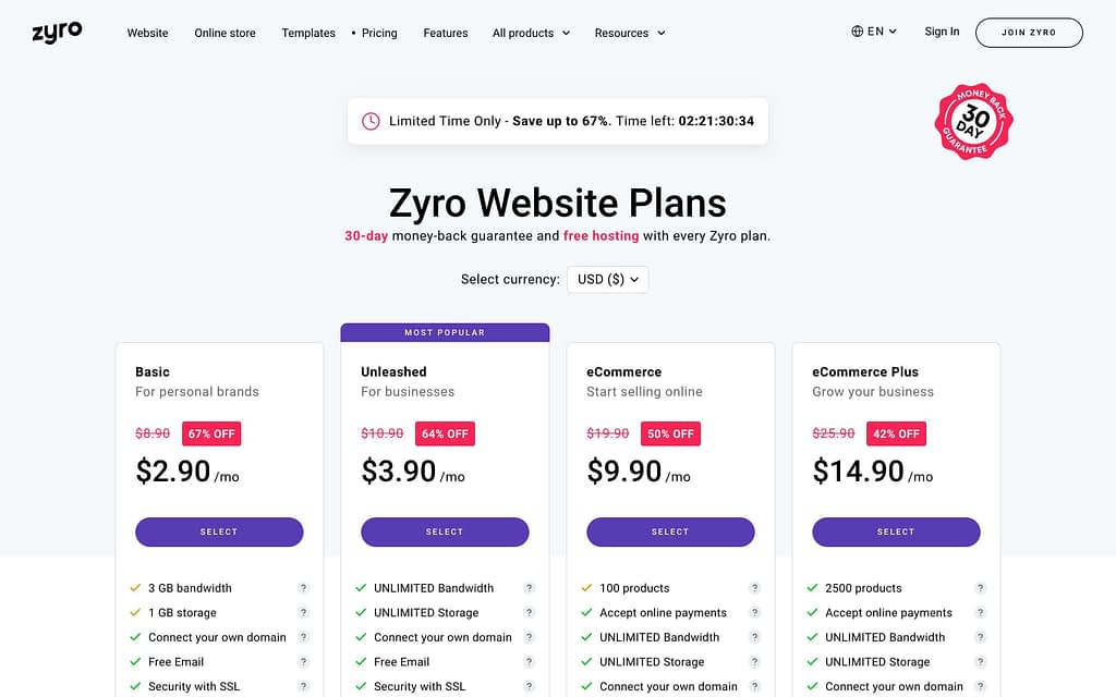 Zyro's Pricing Plans